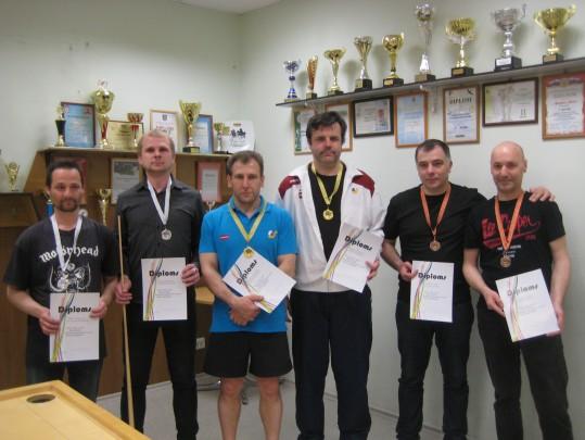 Rīgas pilsētas vīriešu dubultspēļu čempionāta rezultāti